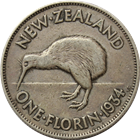 1933-1936 New Zealand Florin Silver Coin (.1818 oz of Silver)