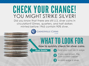Check Your Change Infographic