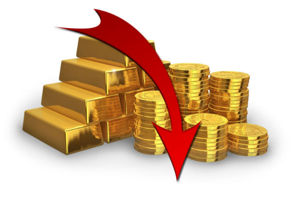 Compelling Signs the Gold Price Is Bottoming
