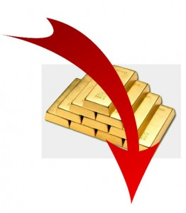 gold price hovers near six month low